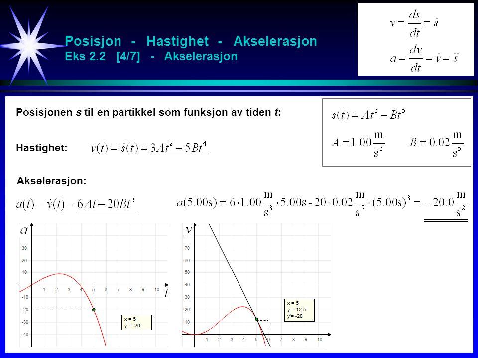 Posisjon - Hastighet - Akselerasjon Eks 2.2 [4/7] - Akselerasjon